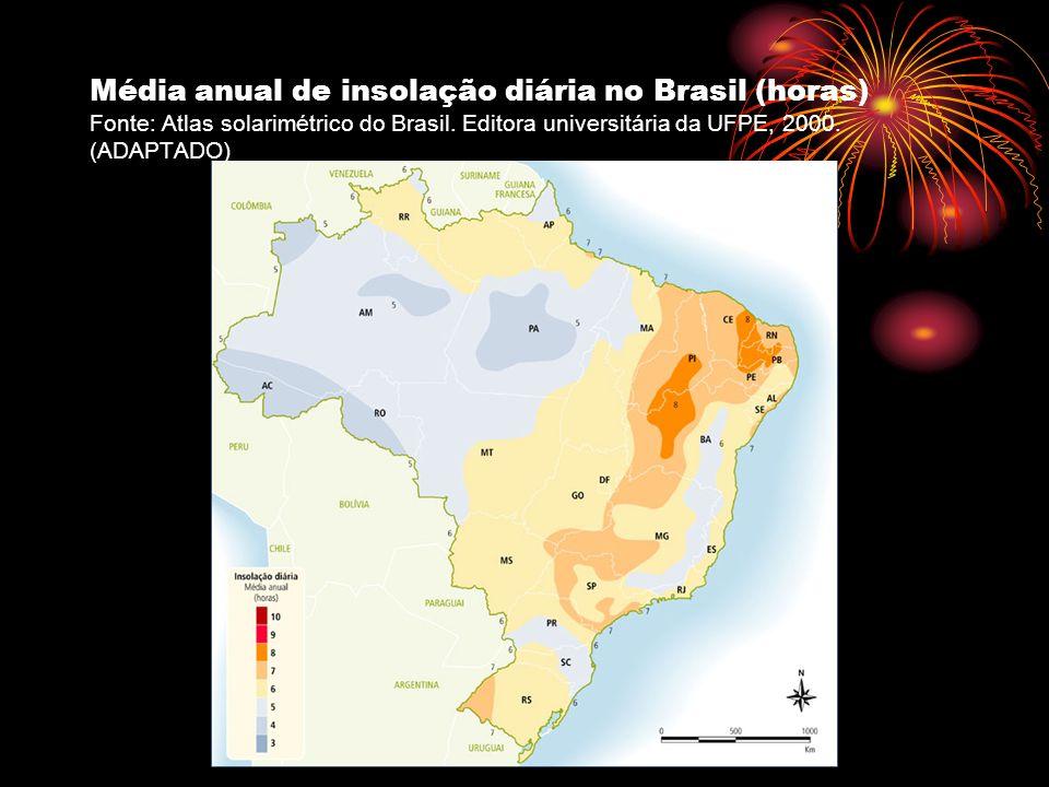Média anual de insolação diária no Brasil (horas) Fonte: Atlas solarimétrico do Brasil. Editora universitária da UFPE, 2000. (ADAPTADO)