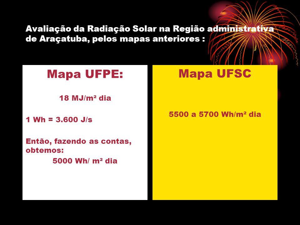 Avaliação da Radiação Solar na Região administrativa de Araçatuba, pelos mapas anteriores : Mapa UFPE: 18 MJ/m² dia 1 Wh = 3.600 J/s Então, fazendo as