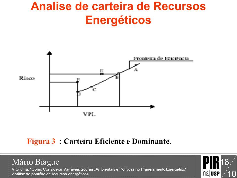 Mário Biague V Oficina: Como Considerar Variáveis Sociais, Ambientais e Políticas no Planejamento Energético Análise de portfólio de recursos energéticos 10 16 Analise de carteira de Recursos Energéticos Figura 3 : Carteira Eficiente e Dominante.