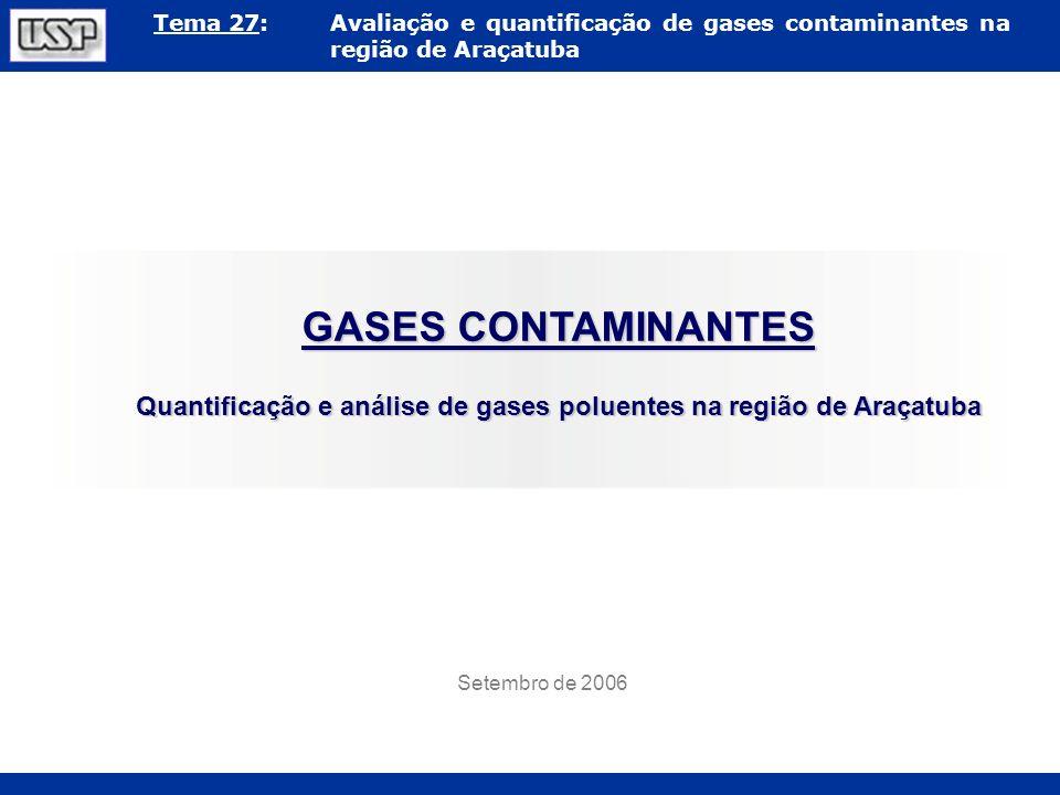 Tema 27:Avaliação e quantificação de gases contaminantes na região de Araçatuba Setembro de 2006 GASES CONTAMINANTES Quantificação e análise de gases
