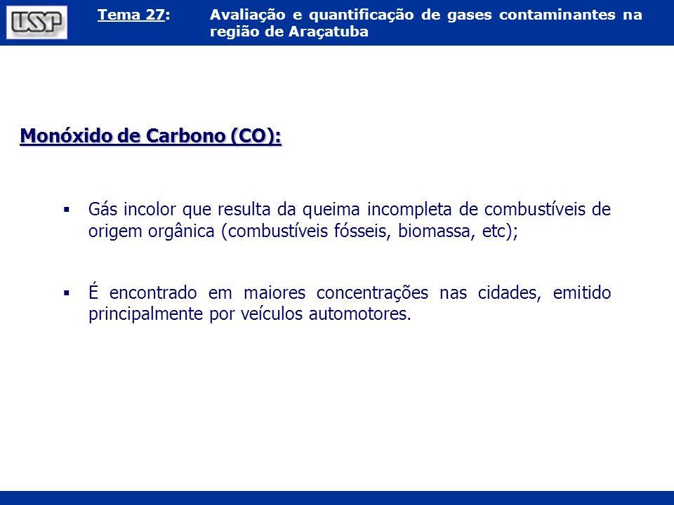 Tema 27:Avaliação e quantificação de gases contaminantes na região de Araçatuba Gás incolor que resulta da queima incompleta de combustíveis de origem