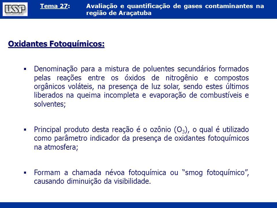 Tema 27:Avaliação e quantificação de gases contaminantes na região de Araçatuba Denominação para a mistura de poluentes secundários formados pelas rea