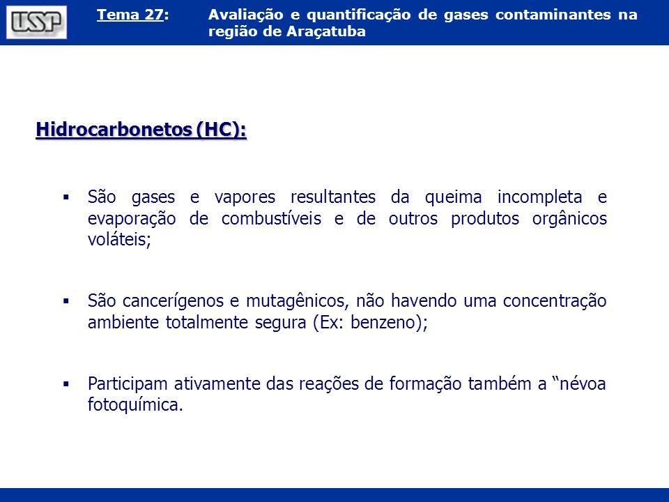 Tema 27:Avaliação e quantificação de gases contaminantes na região de Araçatuba São gases e vapores resultantes da queima incompleta e evaporação de c