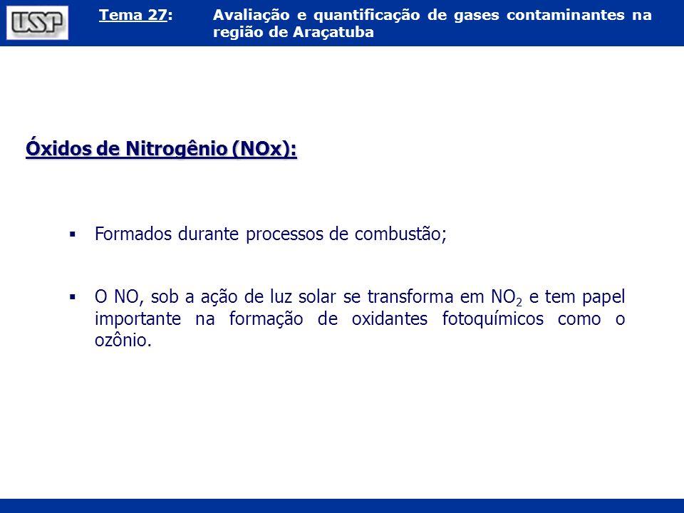 Tema 27:Avaliação e quantificação de gases contaminantes na região de Araçatuba Formados durante processos de combustão; O NO, sob a ação de luz solar