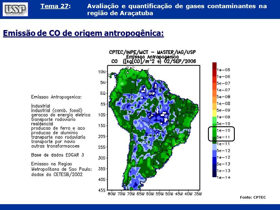 Tema 27:Avaliação e quantificação de gases contaminantes na região de Araçatuba Emissão de CO de origem antropogênica: Fonte: CPTEC