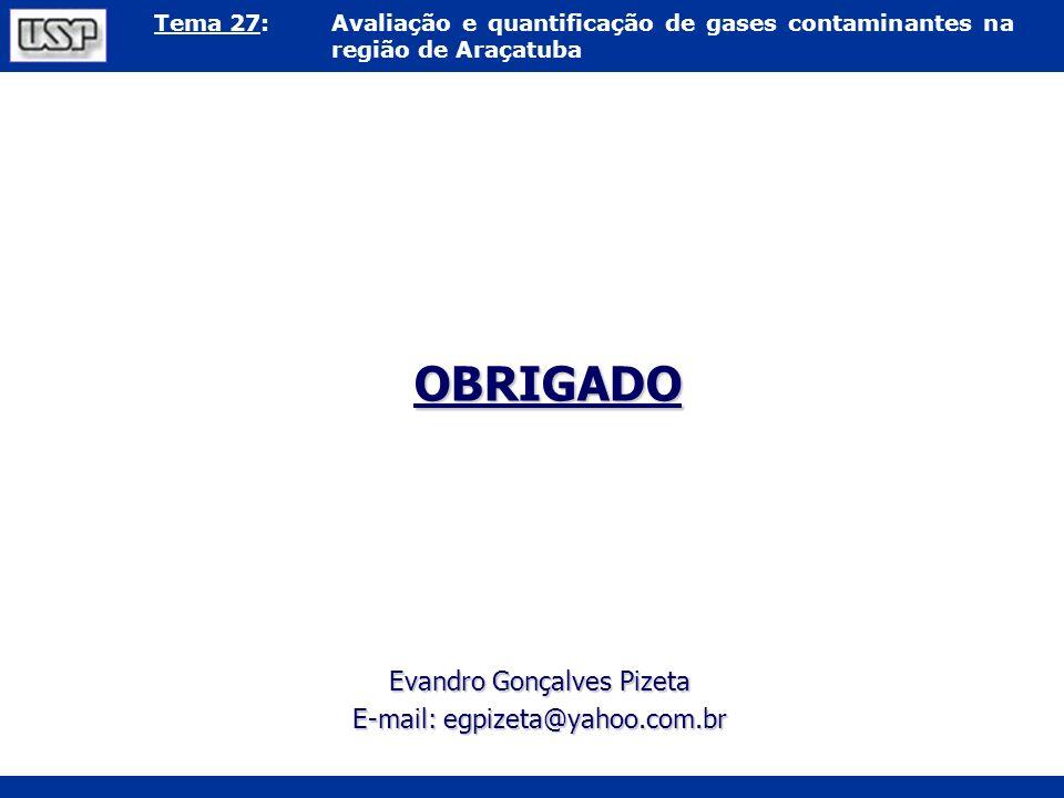 Tema 27:Avaliação e quantificação de gases contaminantes na região de Araçatuba OBRIGADO Evandro Gonçalves Pizeta E-mail: egpizeta@yahoo.com.br