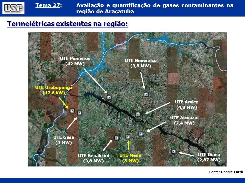 Tema 27:Avaliação e quantificação de gases contaminantes na região de Araçatuba Termelétricas existentes na região: UTE Urubupungá (17,6 kW) UTE Gasa