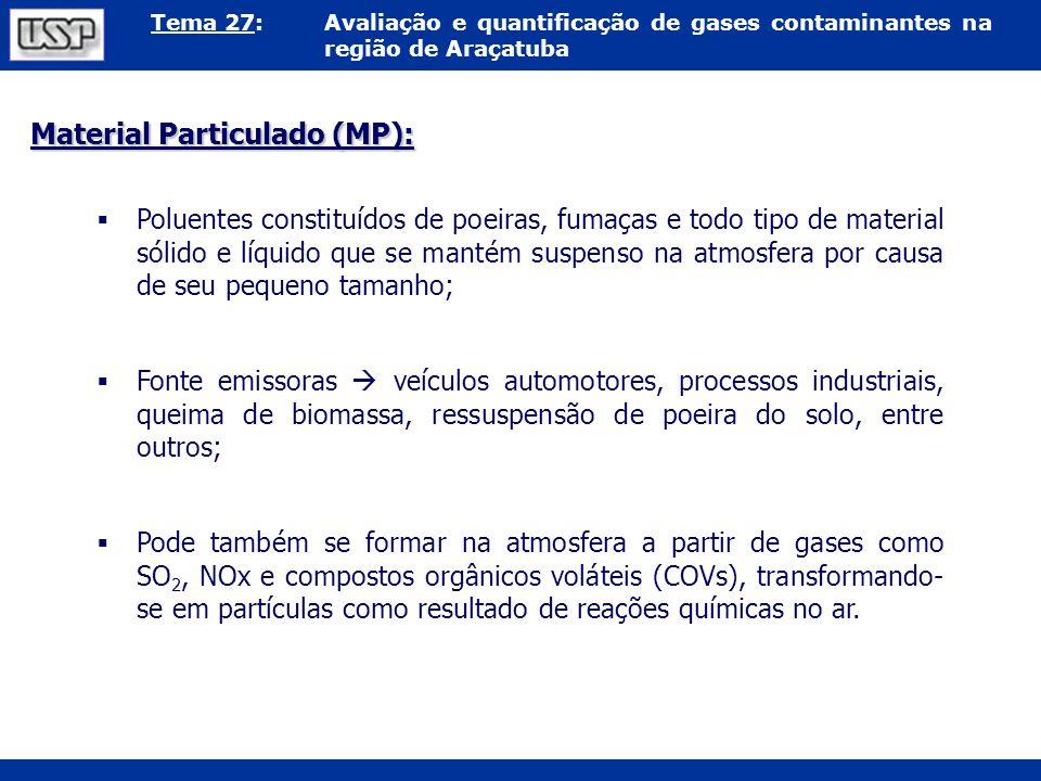 Tema 27:Avaliação e quantificação de gases contaminantes na região de Araçatuba Poluentes constituídos de poeiras, fumaças e todo tipo de material sól