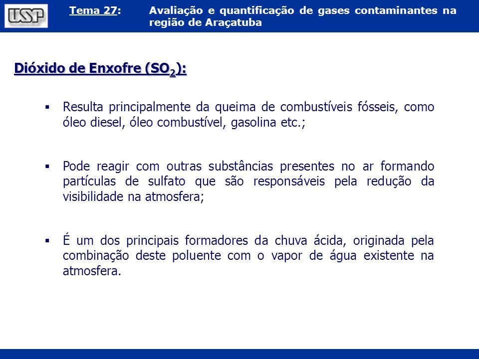 Tema 27:Avaliação e quantificação de gases contaminantes na região de Araçatuba Resulta principalmente da queima de combustíveis fósseis, como óleo di