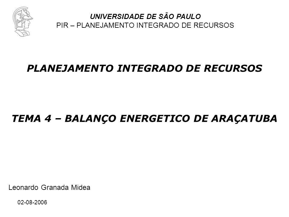 UNIVERSIDADE DE SÃO PAULO PIR – PLANEJAMENTO INTEGRADO DE RECURSOS 02-08-2006 TEMA 4 – BALANÇO ENERGETICO DE ARAÇATUBA Leonardo Granada Midea PLANEJAM