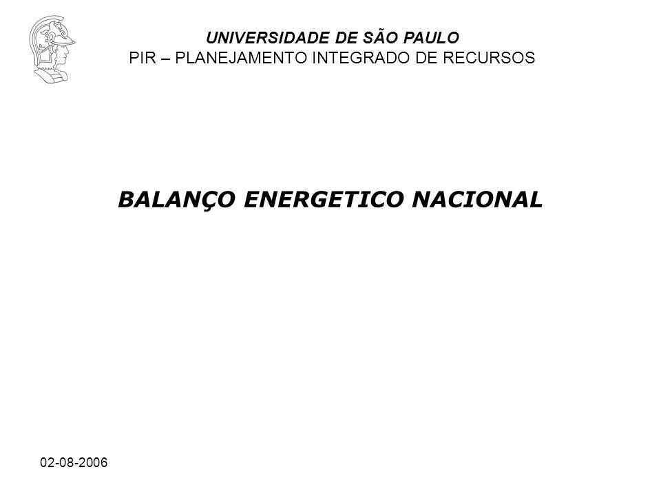 UNIVERSIDADE DE SÃO PAULO PIR – PLANEJAMENTO INTEGRADO DE RECURSOS 02-08-2006 BALANÇO ENERGETICO NACIONAL