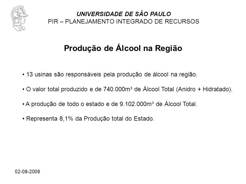 UNIVERSIDADE DE SÃO PAULO PIR – PLANEJAMENTO INTEGRADO DE RECURSOS 02-08-2006 UNIDADES REGIÃO ARAÇATUBAMunicípiosCANA (MIL T)Açúcar (t)Álcool (m 3 ) AlcoazulAraçatuba 1.171 47.155 66.754 AralcoSanto Antonio do Aracanguá 1.738 88.245 80.556 BenálcoolBento de Abreu 1.305 100.073 47.849 CampestrePenápólis 1.442 64.989 85.692 Cosan DestivaleAraçatuba 862 33.696 48.887 Cosan GasaAndradina 1.085 60.032 50.645 Cosan MundialMirandópolis 810 57.970 34.766 Cosan UnivalemValparaíso 1.735 125.240 75.528 DianaAvanhandava 785 40.375 32.237 EverestPenápólis 000 ClealcoClementina2.519233.36267.528 PioneirosSud Menucci 1.300 85.158 55.613 UnialcoGuararapes 2.097 162.537 73.416 Total 16.849 1.098.832 719.471 Fonte.