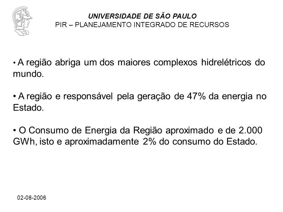 UNIVERSIDADE DE SÃO PAULO PIR – PLANEJAMENTO INTEGRADO DE RECURSOS 02-08-2006 A região abriga um dos maiores complexos hidrelétricos do mundo. A regiã