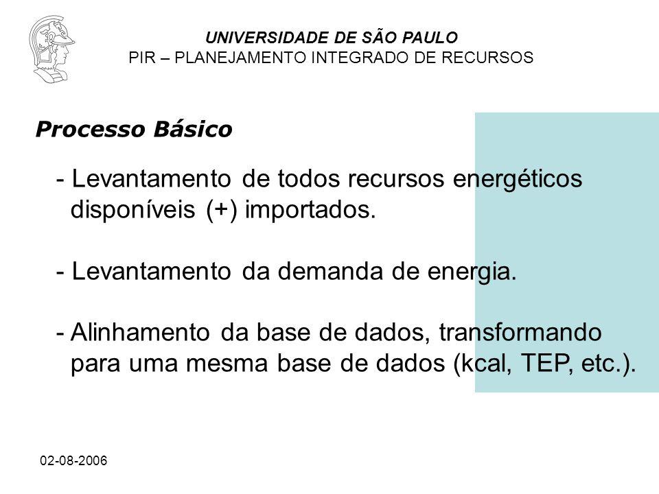 UNIVERSIDADE DE SÃO PAULO PIR – PLANEJAMENTO INTEGRADO DE RECURSOS 02-08-2006 A unidade básica adotada na composição do Balanço Energético é a tonelada equivalente de petróleo - tep, uma vez que a mesma: a) está relacionada diretamente com um energético importante; b) expressa um valor físico; Exemplo ENERGIA HIDRELÉTRICA E ELETRICIDADE O coeficiente de equivalência utilizado foi de 0,086 tep/MWh, decorrente de uma equivalência calórica de 860 kcal/kWh.