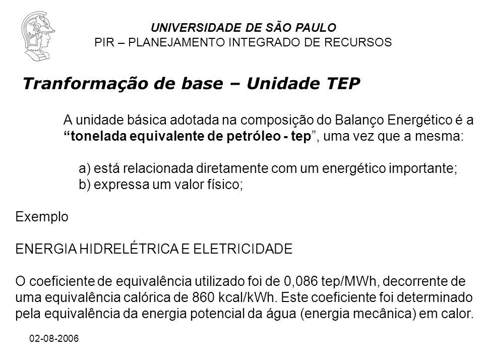 UNIVERSIDADE DE SÃO PAULO PIR – PLANEJAMENTO INTEGRADO DE RECURSOS 02-08-2006 A unidade básica adotada na composição do Balanço Energético é a tonelad