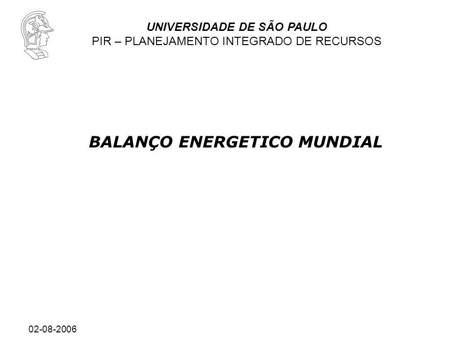 UNIVERSIDADE DE SÃO PAULO PIR – PLANEJAMENTO INTEGRADO DE RECURSOS 02-08-2006 BALANÇO ENERGETICO MUNDIAL
