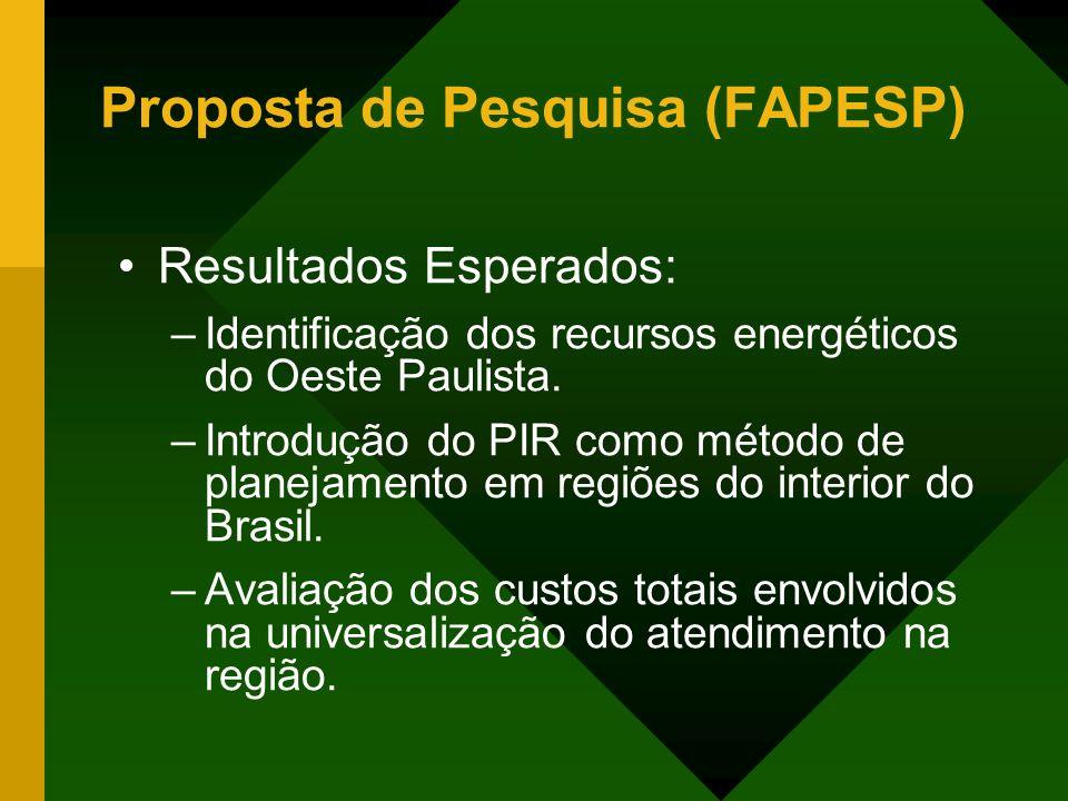 Proposta de Pesquisa (FAPESP) Resultados Esperados: –Identificação dos recursos energéticos do Oeste Paulista. –Introdução do PIR como método de plane