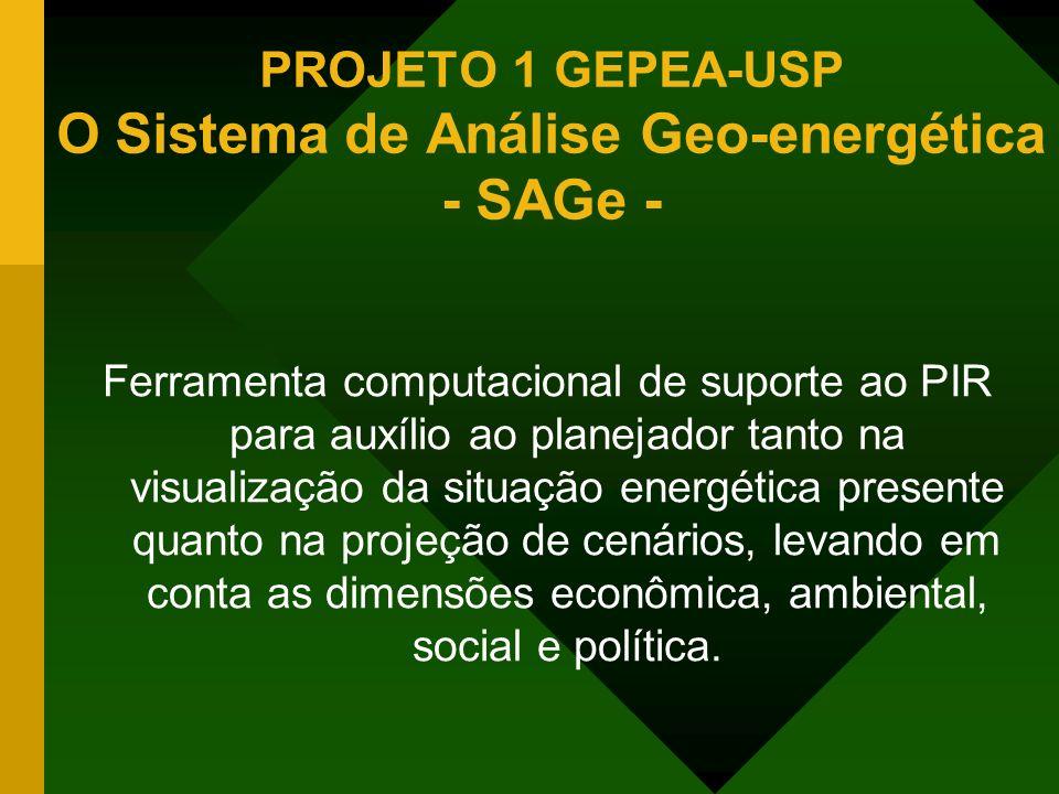PROJETO 1 GEPEA-USP O Sistema de Análise Geo-energética - SAGe - Ferramenta computacional de suporte ao PIR para auxílio ao planejador tanto na visual