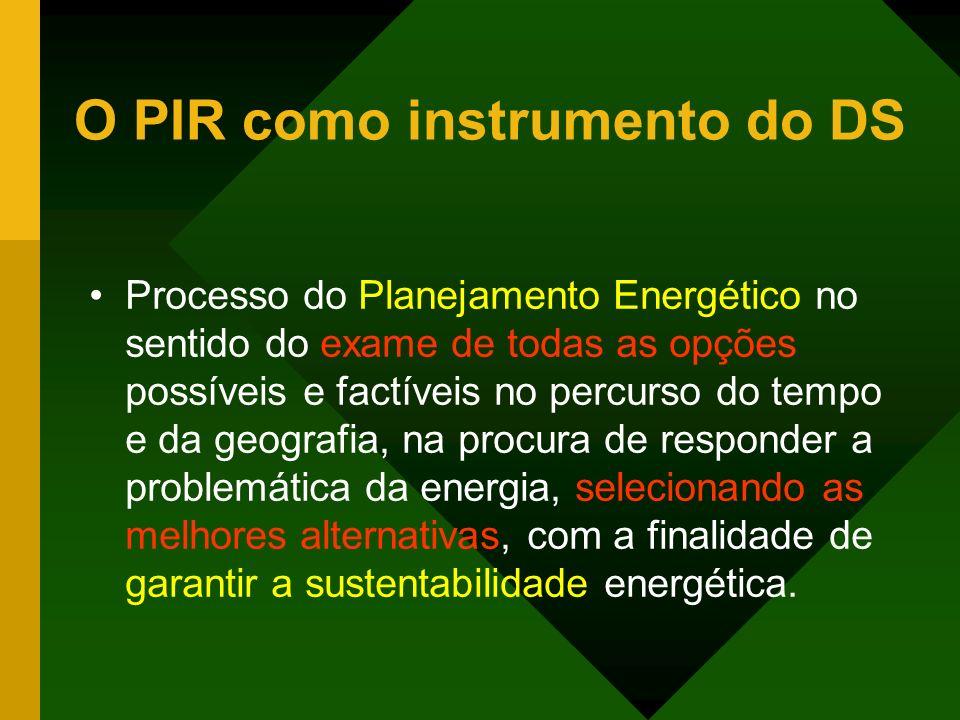 O PIR como instrumento do DS Processo do Planejamento Energético no sentido do exame de todas as opções possíveis e factíveis no percurso do tempo e d