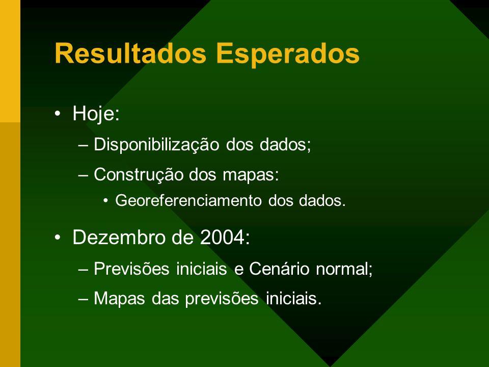 Resultados Esperados Hoje: –Disponibilização dos dados; –Construção dos mapas: Georeferenciamento dos dados. Dezembro de 2004: –Previsões iniciais e C