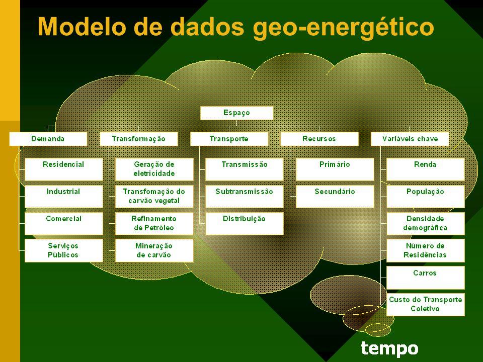 Modelo de dados geo-energético