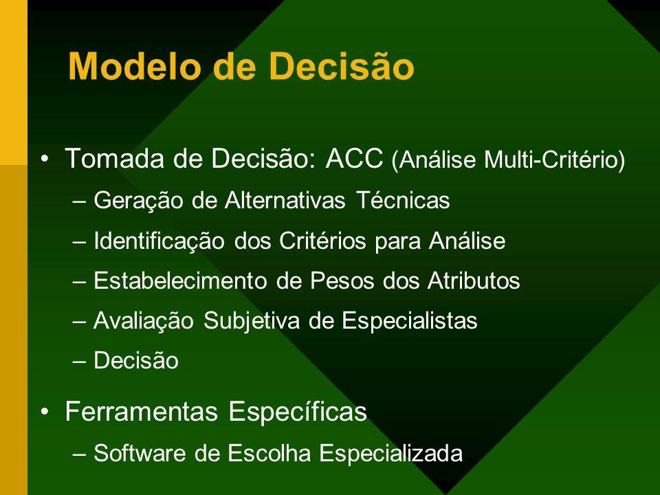 Tomada de Decisão: ACC (Análise Multi-Critério) –Geração de Alternativas Técnicas –Identificação dos Critérios para Análise –Estabelecimento de Pesos