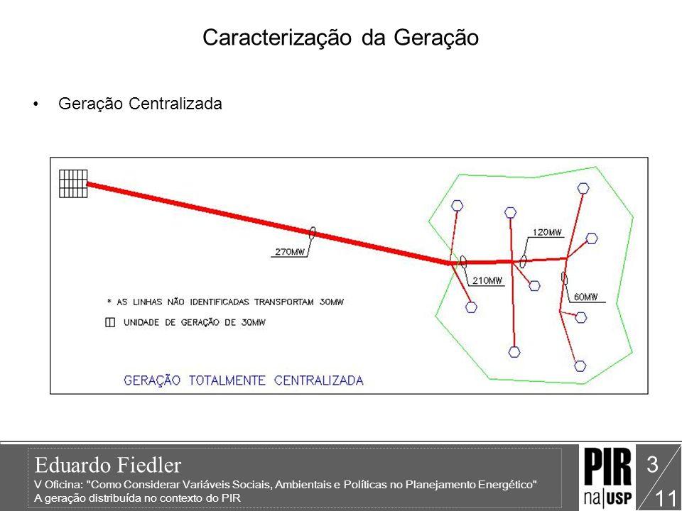 Eduardo Fiedler V Oficina: Como Considerar Variáveis Sociais, Ambientais e Políticas no Planejamento Energético A geração distribuída no contexto do PIR 11 3 Caracterização da Geração Geração Centralizada