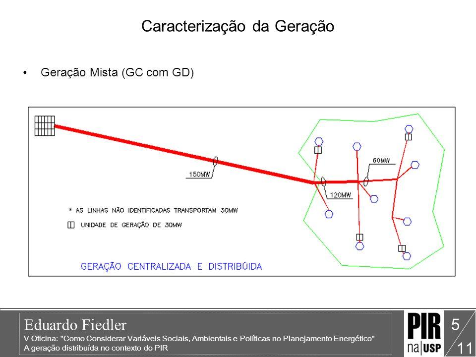 Eduardo Fiedler V Oficina: Como Considerar Variáveis Sociais, Ambientais e Políticas no Planejamento Energético A geração distribuída no contexto do PIR 11 5 Caracterização da Geração Geração Mista (GC com GD)