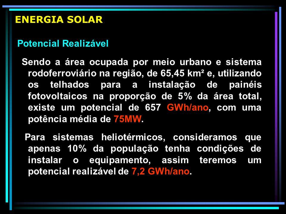 Em sistemas de aquecimento solar; de acordo com dados empíricos, nota-se que na região um sistema dessa natureza, se bem dimensionado, pode suprir cerca de 80% das necessidades de uma residência para aquecimento de água.