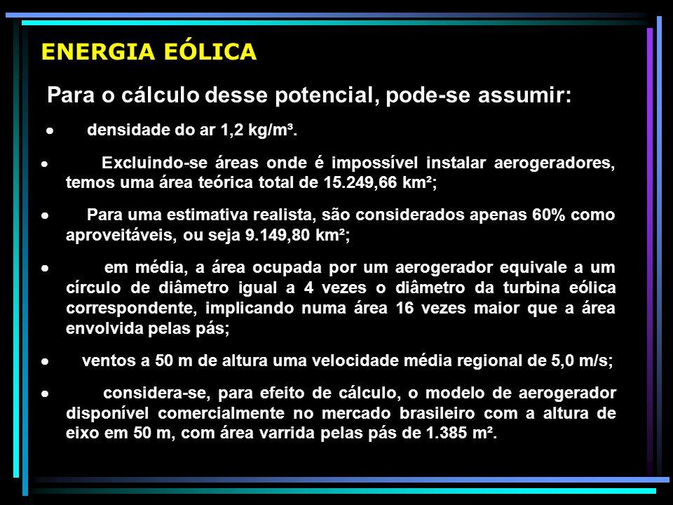 Potencial Teórico Nos mapas eólicos, vistos anteriormente, pode-se notar que a velocidade média na região de Araçatuba está na faixa de 5 a 6m/s, insuficiente para um aproveitamento econômico em larga escala.