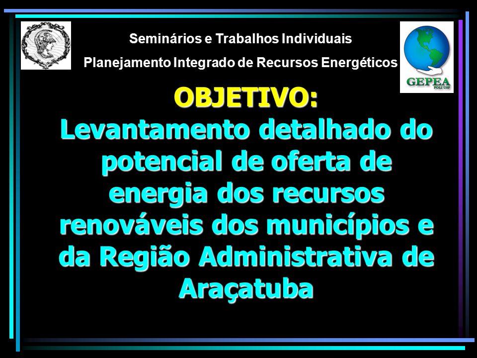 OBJETIVO: Levantamento detalhado do potencial de oferta de energia dos recursos renováveis dos municípios e da Região Administrativa de Araçatuba Seminários e Trabalhos Individuais Planejamento Integrado de Recursos Energéticos