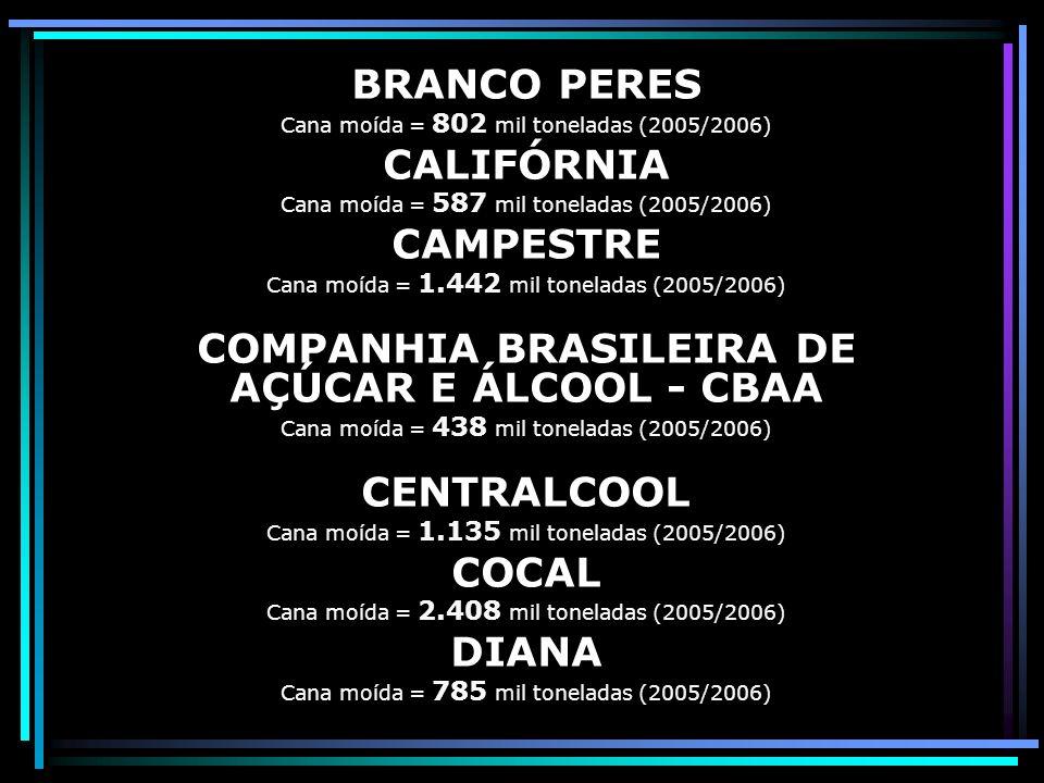 AÇÚCAR GUARANI Cana moída = 3.308 mil toneladas (2005/2006) ALCÍDIA Cana moída = 897 mil toneladas (2005/2006) ALCOAZUL Cana moída = 1.171 mil toneladas (2005/2006) ALCOESTE Cana moída = 808 mil toneladas (2005/2006) ALCOOLVALE Cana moída = 882 mil toneladas (2005/2006) ALVORADA DO OESTE Cana moída = 434 mil toneladas (1999/2000) ARALCO Cana moída = 1792 mil toneladas (2004/2005) BENÁLCOOL Cana moída = 1305 mil toneladas (2004/2005)