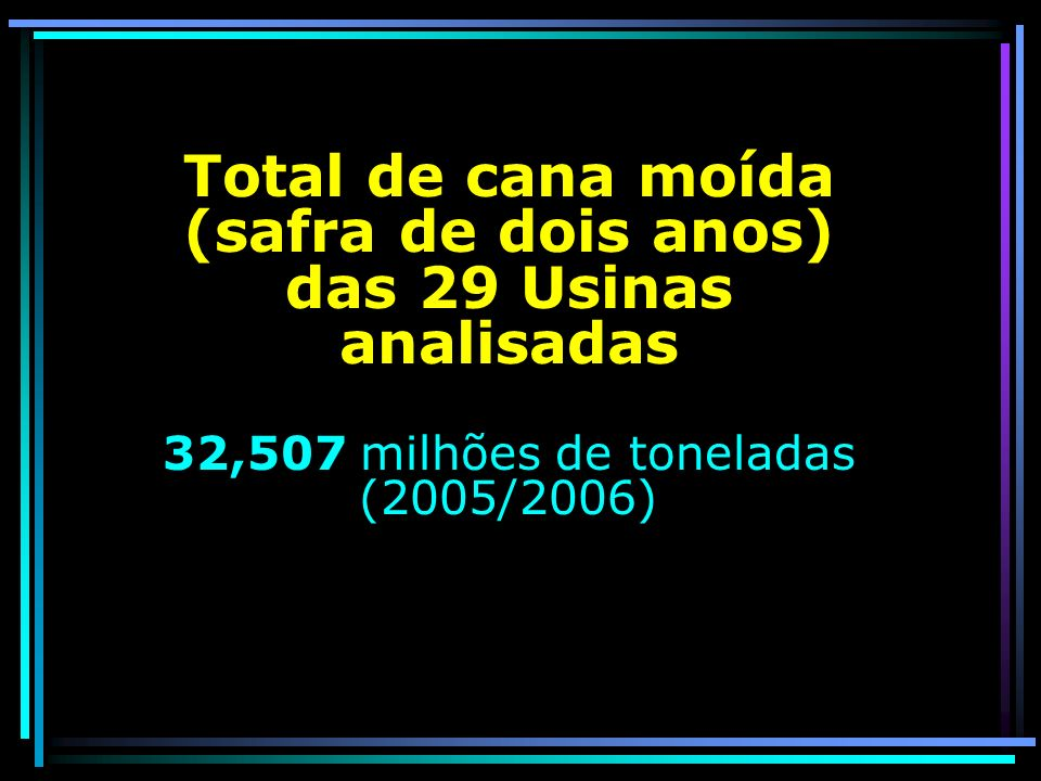 PETRIBÚ Cana moída = 611 mil toneladas (2005/2006) PYLES Cana moída = 179 mil toneladas (2005/2006) RUETTE Cana moída = 1.379 mil toneladas (2005/2006) UNIALCO Cana moída = 2.097 mil toneladas (2005/2006) VERTENTE Cana moída = 1.144 mil toneladas (2005/2006) VISTA ALEGRE Cana moída = 627 mil toneladas (2005/2006)