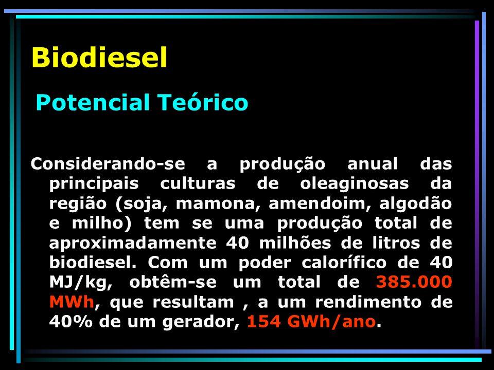 Cascas de arroz Potencial Realiz á vel O potencial realiz á vel, resultante de uma queima de rendimento de 30% (sistema mais vi á vel atualmente), é de 500 MWh.