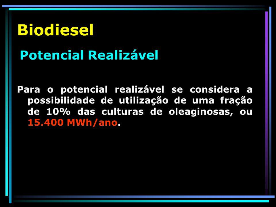 Biodiesel Potencial Teórico Considerando-se a produção anual das principais culturas de oleaginosas da região (soja, mamona, amendoim, algodão e milho) tem se uma produção total de aproximadamente 40 milhões de litros de biodiesel.