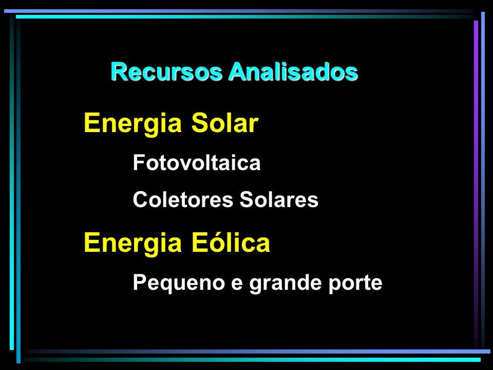 Recursos Analisados Energia Solar Fotovoltaica Coletores Solares Energia Eólica Pequeno e grande porte