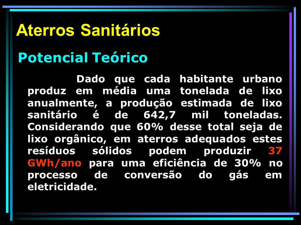 Dejetos animais Potencial Realizável A criação de suínos na região de Araçatuba caracteriza-se por pequenos rebanhos; isto impede um aproveitamento mais significativo do potencial da região.