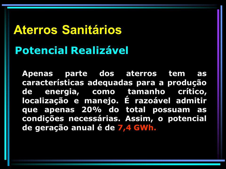 Aterros Sanitários Potencial Teórico Dado que cada habitante urbano produz em média uma tonelada de lixo anualmente, a produção estimada de lixo sanitário é de 642,7 mil toneladas.