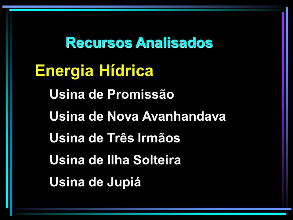 Energia Hídrica Usina de Promissão Usina de Nova Avanhandava Usina de Três Irmãos Usina de Ilha Solteira Usina de Jupiá Recursos Analisados
