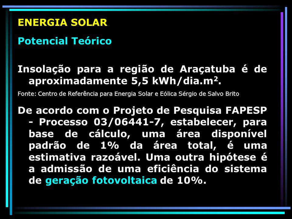 Potencial Teórico Insolação para a região de Araçatuba é de aproximadamente 5,5 kWh/dia.m 2.