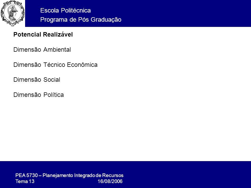 PEA 5730 – Planejamento Integrado de Recursos Tema 13 16/08/2006 Escola Politécnica Programa de Pós Graduação Potencial Realizável Dimensão Ambiental Dimensão Técnico Econômica Dimensão Social Dimensão Política