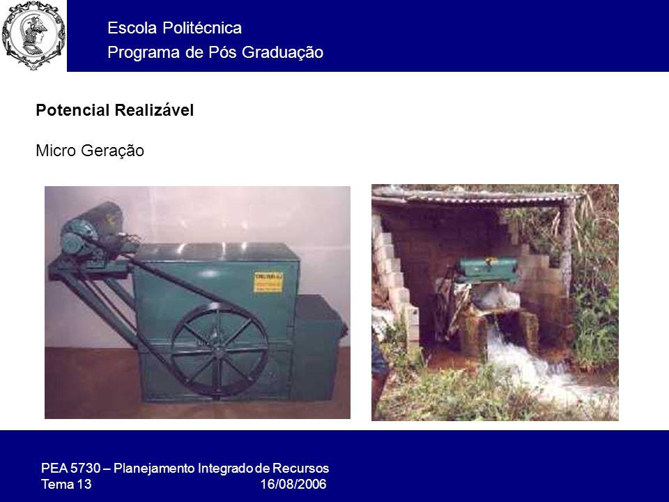 PEA 5730 – Planejamento Integrado de Recursos Tema 13 16/08/2006 Escola Politécnica Programa de Pós Graduação Potencial Realizável Micro Geração