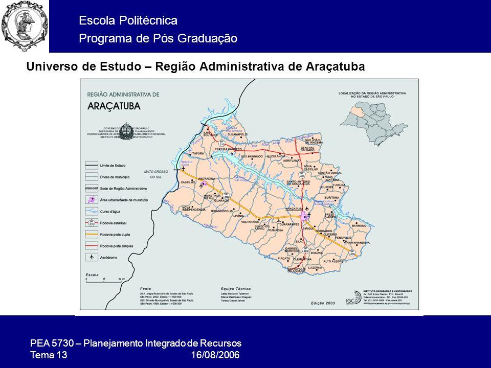 PEA 5730 – Planejamento Integrado de Recursos Tema 13 16/08/2006 Escola Politécnica Programa de Pós Graduação Universo de Estudo – Região Administrativa de Araçatuba