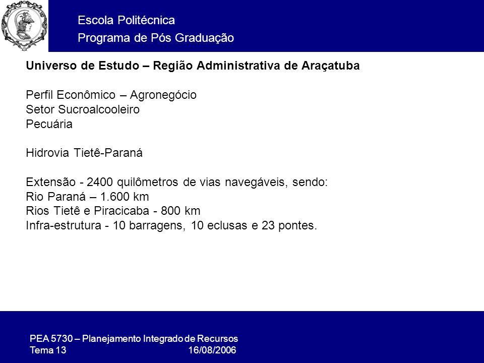 PEA 5730 – Planejamento Integrado de Recursos Tema 13 16/08/2006 Escola Politécnica Programa de Pós Graduação Universo de Estudo – Região Administrativa de Araçatuba Perfil Econômico – Agronegócio Setor Sucroalcooleiro Pecuária Hidrovia Tietê-Paraná Extensão - 2400 quilômetros de vias navegáveis, sendo: Rio Paraná – 1.600 km Rios Tietê e Piracicaba - 800 km Infra-estrutura - 10 barragens, 10 eclusas e 23 pontes.