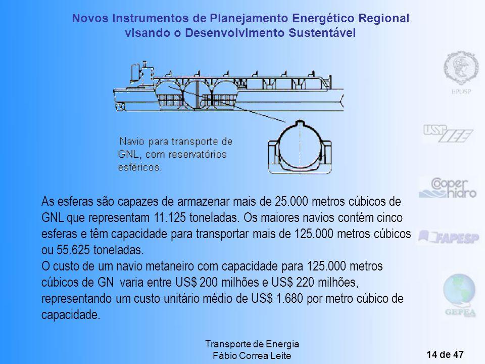 Novos Instrumentos de Planejamento Energético Regional visando o Desenvolvimento Sustentável Transporte de Energia Fábio Correa Leite 13 de 47 - Navio