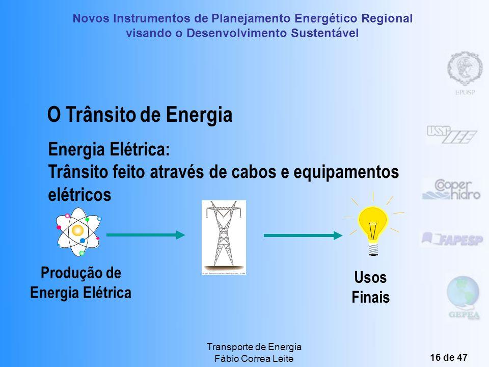 Novos Instrumentos de Planejamento Energético Regional visando o Desenvolvimento Sustentável Transporte de Energia Fábio Correa Leite 15 de 47 Termina