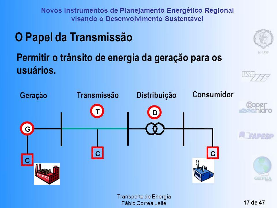 Novos Instrumentos de Planejamento Energético Regional visando o Desenvolvimento Sustentável Transporte de Energia Fábio Correa Leite 16 de 47 Usos Fi