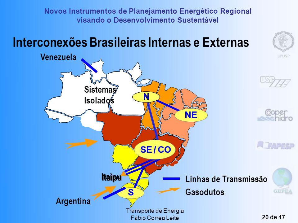 Novos Instrumentos de Planejamento Energético Regional visando o Desenvolvimento Sustentável Transporte de Energia Fábio Correa Leite 19 de 47 Altos n