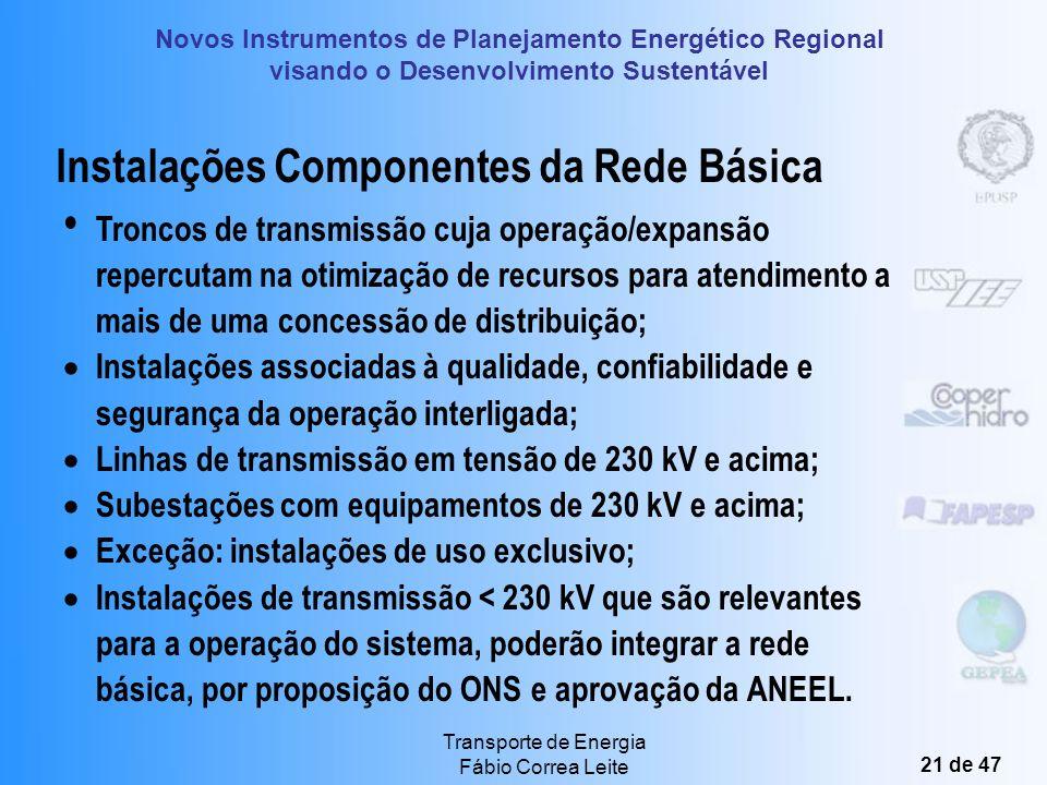 Novos Instrumentos de Planejamento Energético Regional visando o Desenvolvimento Sustentável Transporte de Energia Fábio Correa Leite 20 de 47 Interco