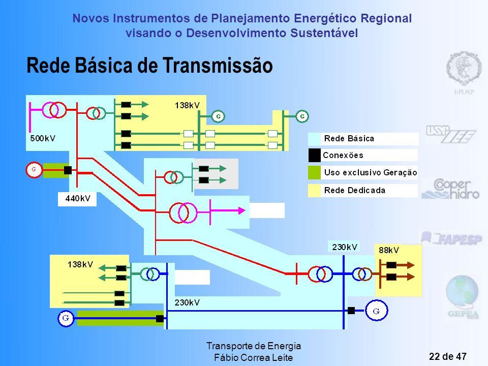 Novos Instrumentos de Planejamento Energético Regional visando o Desenvolvimento Sustentável Transporte de Energia Fábio Correa Leite 21 de 47 Instala